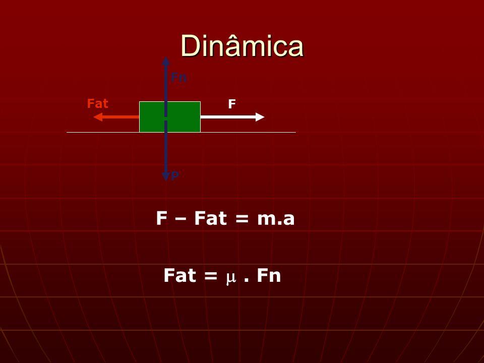 Dinâmica F Fat P Fn F – Fat = m.a Fat =. Fn