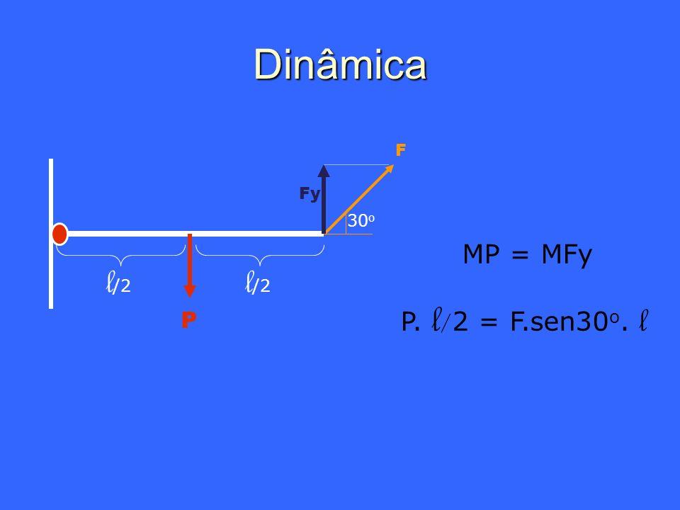 Dinâmica P 30 o F l /2 Fy MP = MFy P. l / 2 = F.sen30 o. l