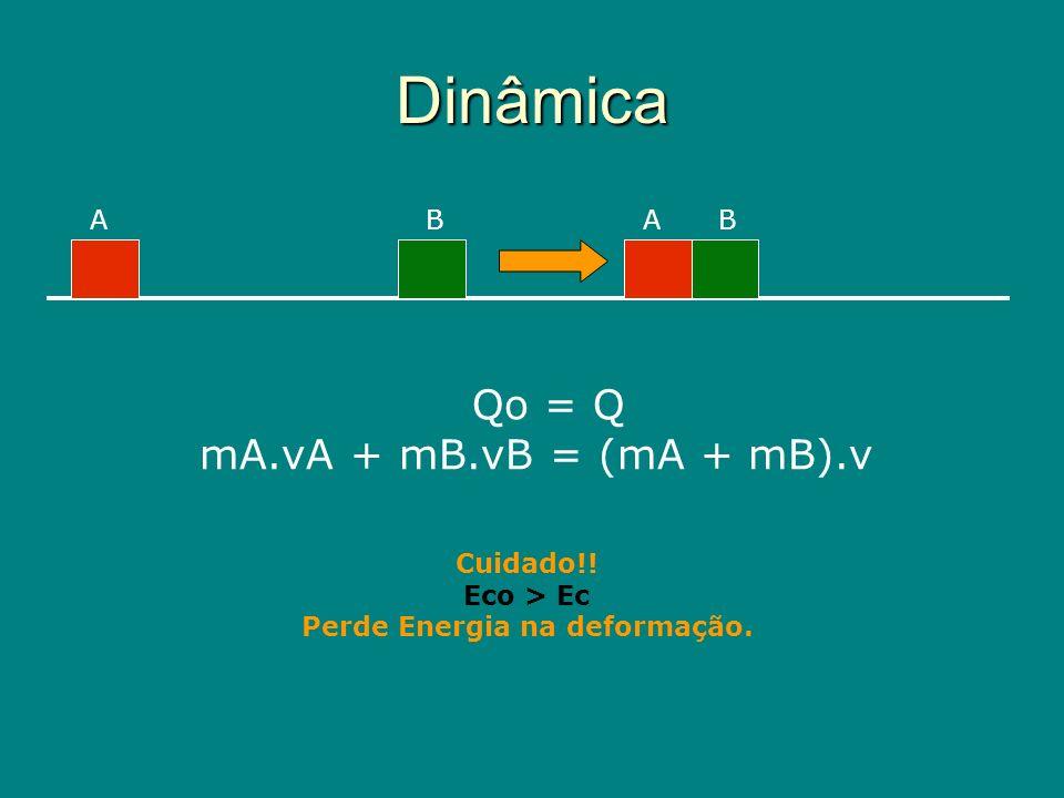 Dinâmica AB Qo = Q mA.vA + mB.vB = (mA + mB).v Cuidado!! Eco > Ec Perde Energia na deformação. AB