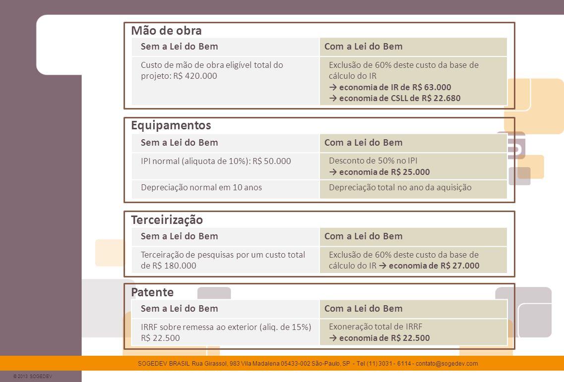 © 2013 SOGEDEV SOGEDEV BRASIL Rua Girassol, 983 Vila Madalena 05433-002 São-Paulo, SP - Tel (11) 3031 - 6114 - contato@sogedev.com Sem a Lei do BemCom