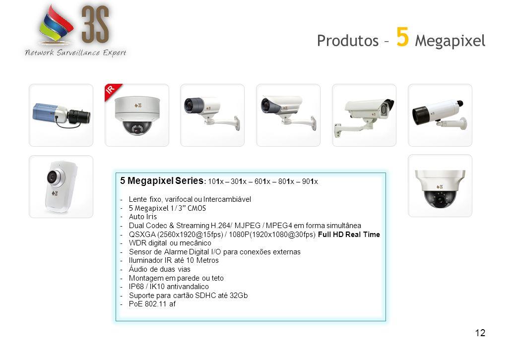 12 5 Megapixel Series : 101x – 301x – 601x – 801x – 901x -Lente fixo, varifocal ou Intercambiável -5 Megapixel 1/3 CMOS -Auto Iris -Dual Codec & Strea