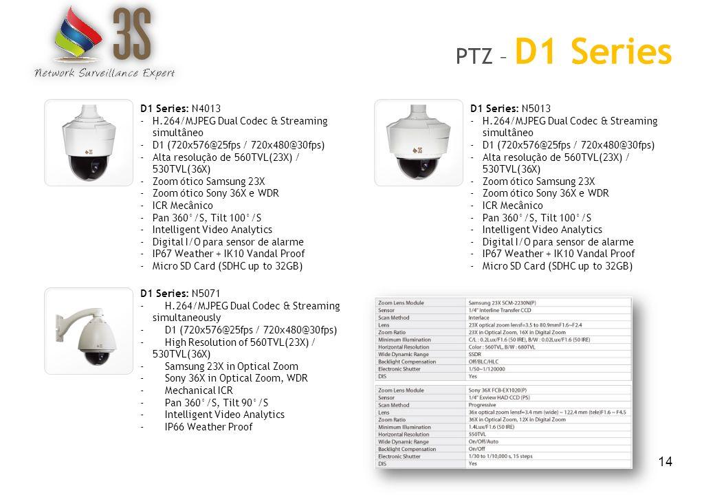 14 D1 Series: N4013 -H.264/MJPEG Dual Codec & Streaming simultâneo -D1 (720x576@25fps / 720x480@30fps) -Alta resolução de 560TVL(23X) / 530TVL(36X) -Z