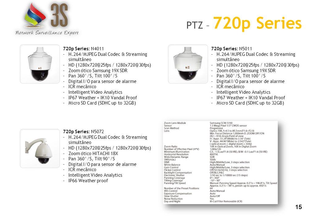 15 PTZ – 720p Series 15 720p Series: N4011 -H.264/MJPEG Dual Codec & Streaming simultâneo -HD (1280x720@25fps / 1280x720@30fps) -Zoom ótico Samsung 19