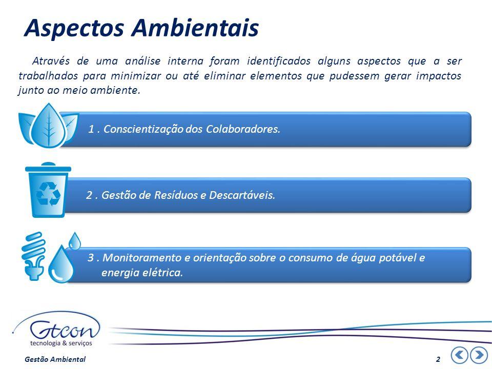 Aspectos Ambientais 1. Conscientização dos Colaboradores. 2. Gestão de Resíduos e Descartáveis. 3. Monitoramento e orientação sobre o consumo de água