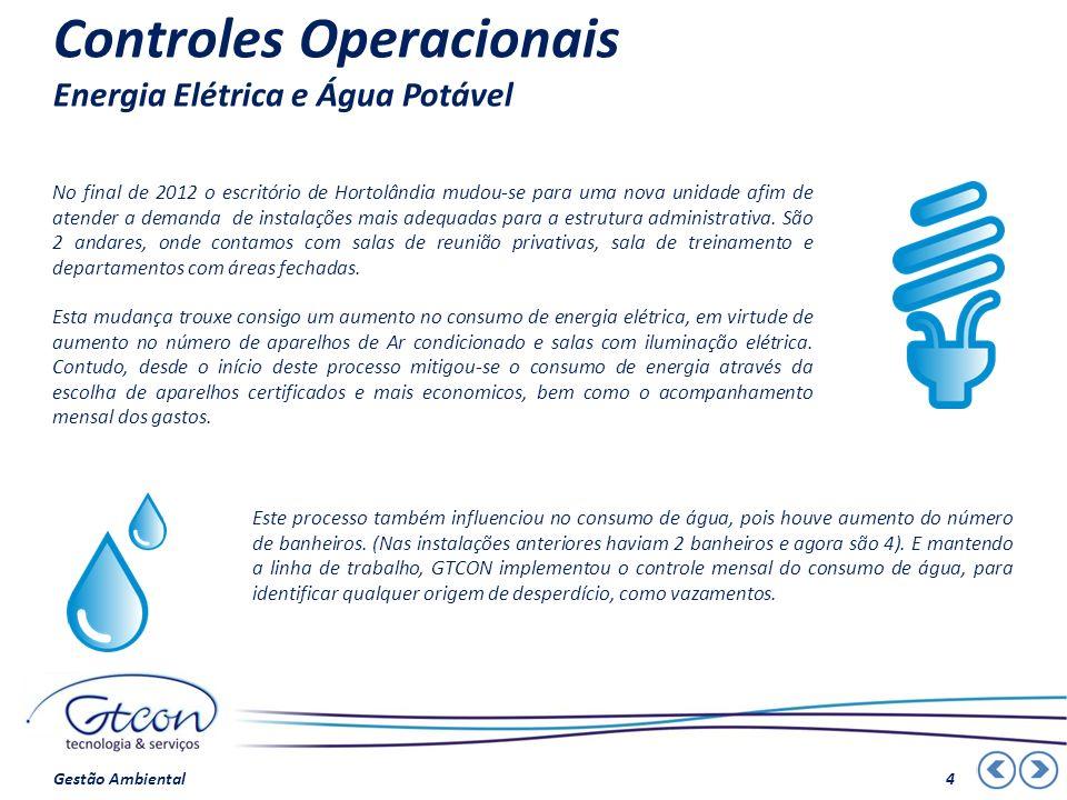 Controles Operacionais Energia Elétrica e Água Potável No final de 2012 o escritório de Hortolândia mudou-se para uma nova unidade afim de atender a d