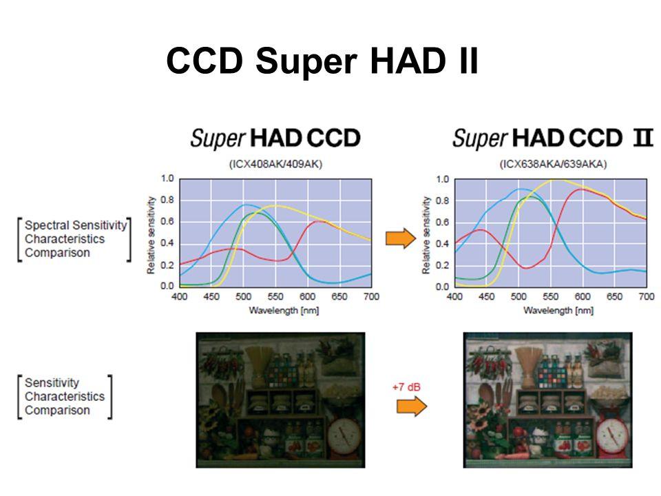 CCD Super HAD II