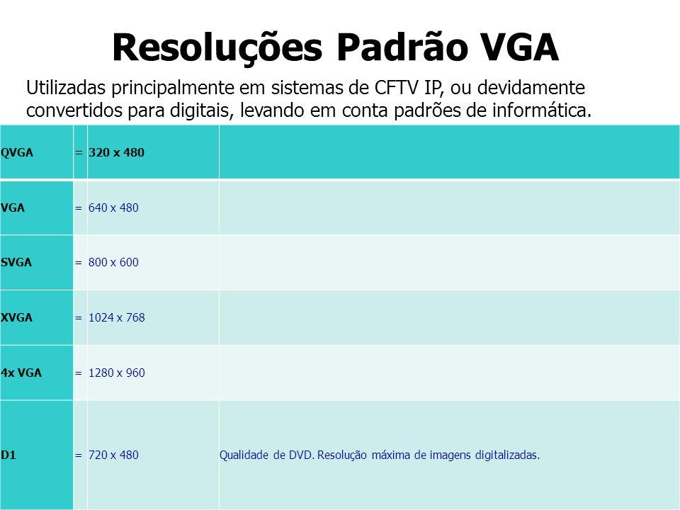 Resoluções Padrão VGA Utilizadas principalmente em sistemas de CFTV IP, ou devidamente convertidos para digitais, levando em conta padrões de informát