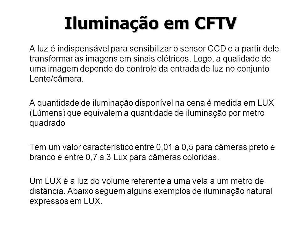 Iluminação em CFTV A luz é indispensável para sensibilizar o sensor CCD e a partir dele transformar as imagens em sinais elétricos. Logo, a qualidade