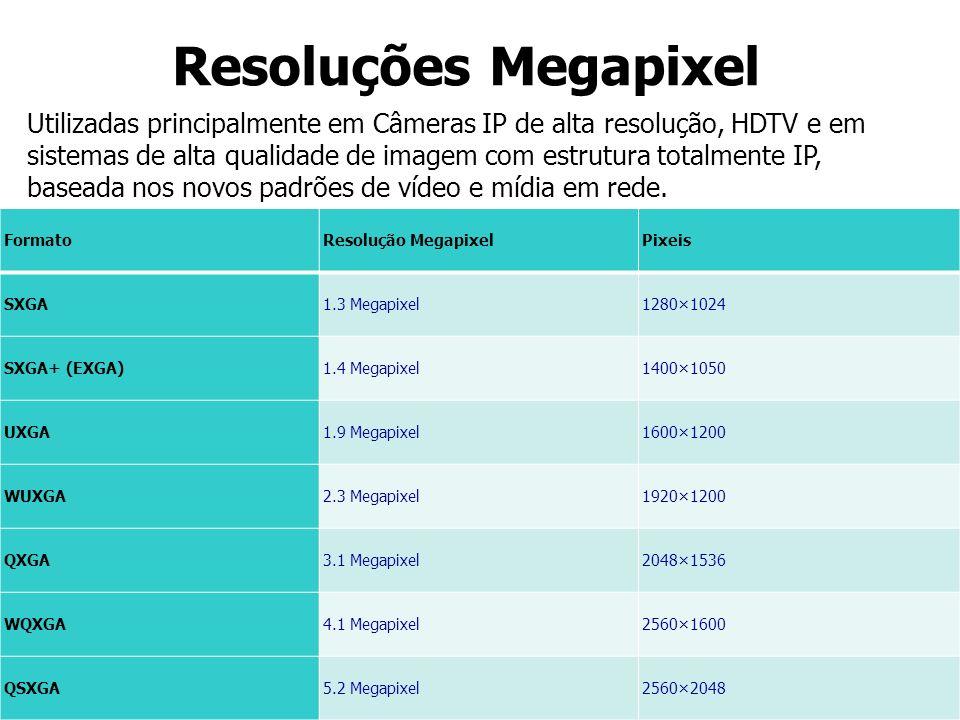 Resoluções Megapixel Utilizadas principalmente em Câmeras IP de alta resolução, HDTV e em sistemas de alta qualidade de imagem com estrutura totalment