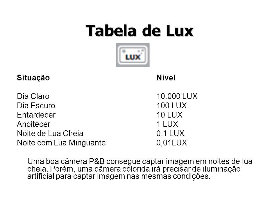 Tabela de Lux Situação Nível Dia Claro 10.000 LUX Dia Escuro 100 LUX Entardecer 10 LUX Anoitecer 1 LUX Noite de Lua Cheia 0,1 LUX Noite com Lua Mingua