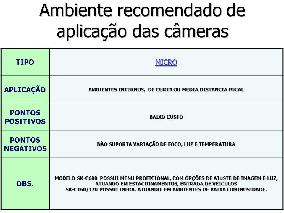 Ambiente recomendado de aplicação das câmeras TIPOMICRO APLICAÇÃO AMBIENTES INTERNOS, DE CURTA OU MEDIA DISTANCIA FOCAL PONTOS POSITIVOS BAIXO CUSTO P