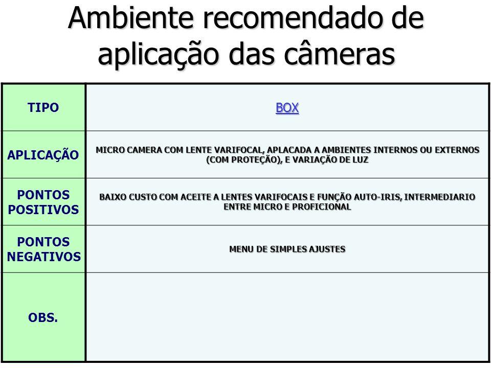 Ambiente recomendado de aplicação das câmeras TIPOBOX APLICAÇÃO MICRO CAMERA COM LENTE VARIFOCAL, APLACADA A AMBIENTES INTERNOS OU EXTERNOS (COM PROTE