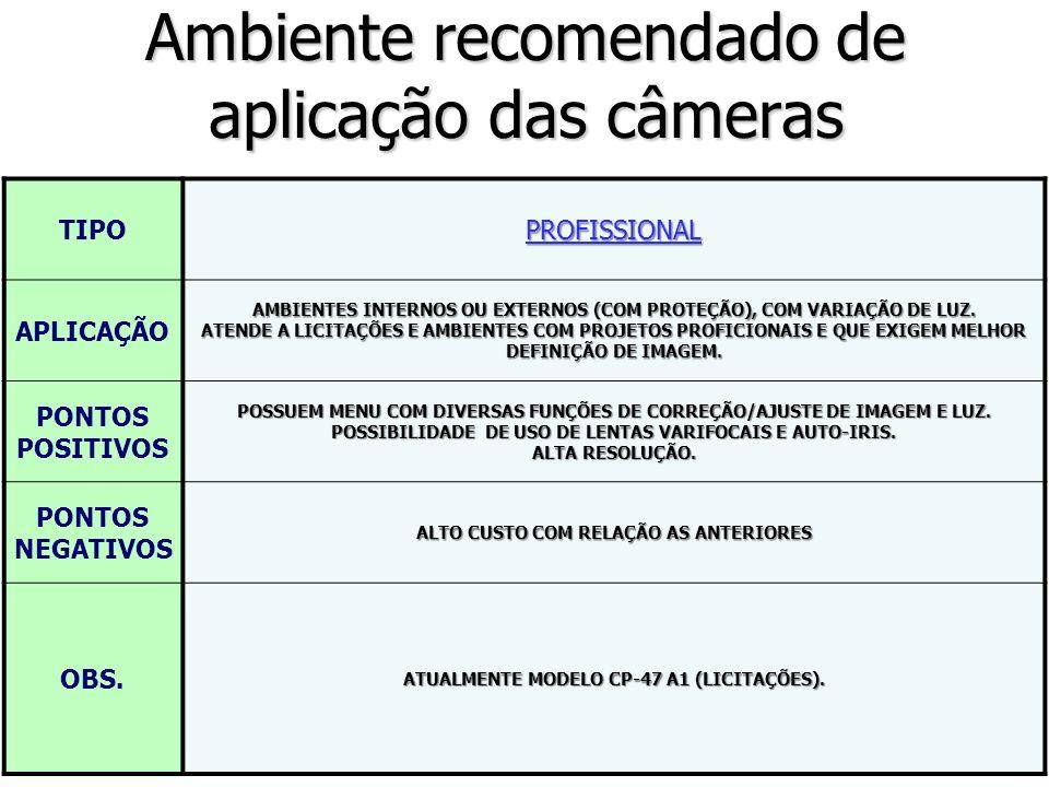 Ambiente recomendado de aplicação das câmeras TIPOPROFISSIONAL APLICAÇÃO AMBIENTES INTERNOS OU EXTERNOS (COM PROTEÇÃO), COM VARIAÇÃO DE LUZ. ATENDE A