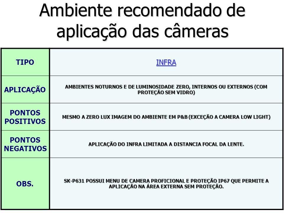 Ambiente recomendado de aplicação das câmeras TIPOINFRA APLICAÇÃO AMBIENTES NOTURNOS E DE LUMINOSIDADE ZERO, INTERNOS OU EXTERNOS (COM PROTEÇÃO SEM VI