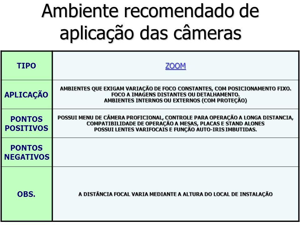 Ambiente recomendado de aplicação das câmeras TIPOZOOM APLICAÇÃO AMBIENTES QUE EXIGAM VARIAÇÃO DE FOCO CONSTANTES, COM POSICIONAMENTO FIXO. FOCO A IMA