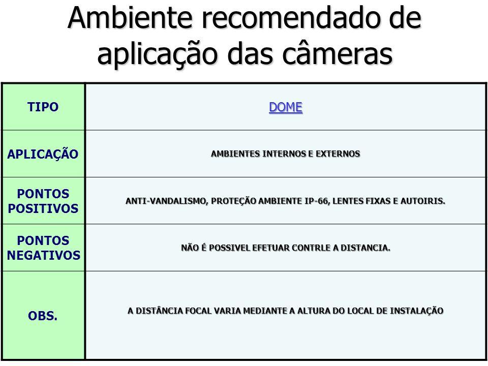 Ambiente recomendado de aplicação das câmeras TIPODOME APLICAÇÃO AMBIENTES INTERNOS E EXTERNOS PONTOS POSITIVOS ANTI-VANDALISMO, PROTEÇÃO AMBIENTE IP-