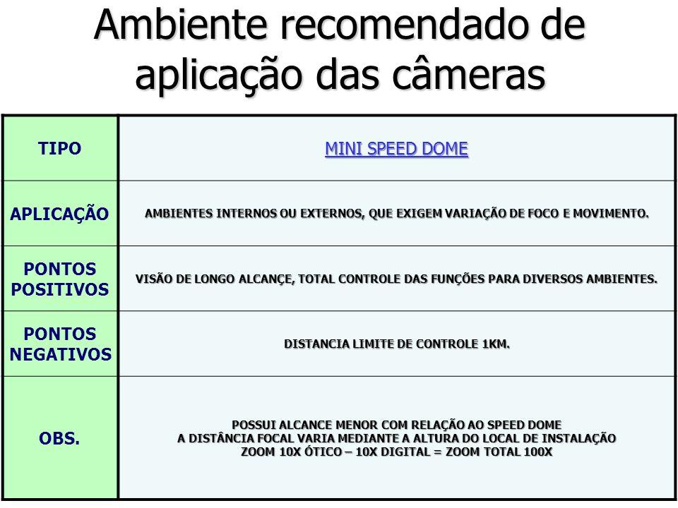 Ambiente recomendado de aplicação das câmeras TIPO MINI SPEED DOME APLICAÇÃO AMBIENTES INTERNOS OU EXTERNOS, QUE EXIGEM VARIAÇÃO DE FOCO E MOVIMENTO.