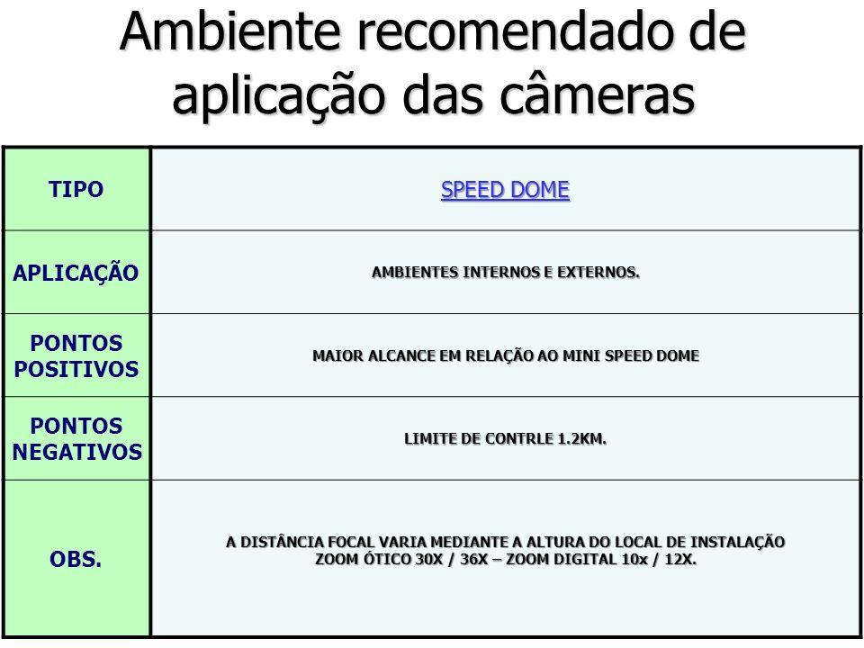 Ambiente recomendado de aplicação das câmeras TIPO SPEED DOME APLICAÇÃO AMBIENTES INTERNOS E EXTERNOS. PONTOS POSITIVOS MAIOR ALCANCE EM RELAÇÃO AO MI