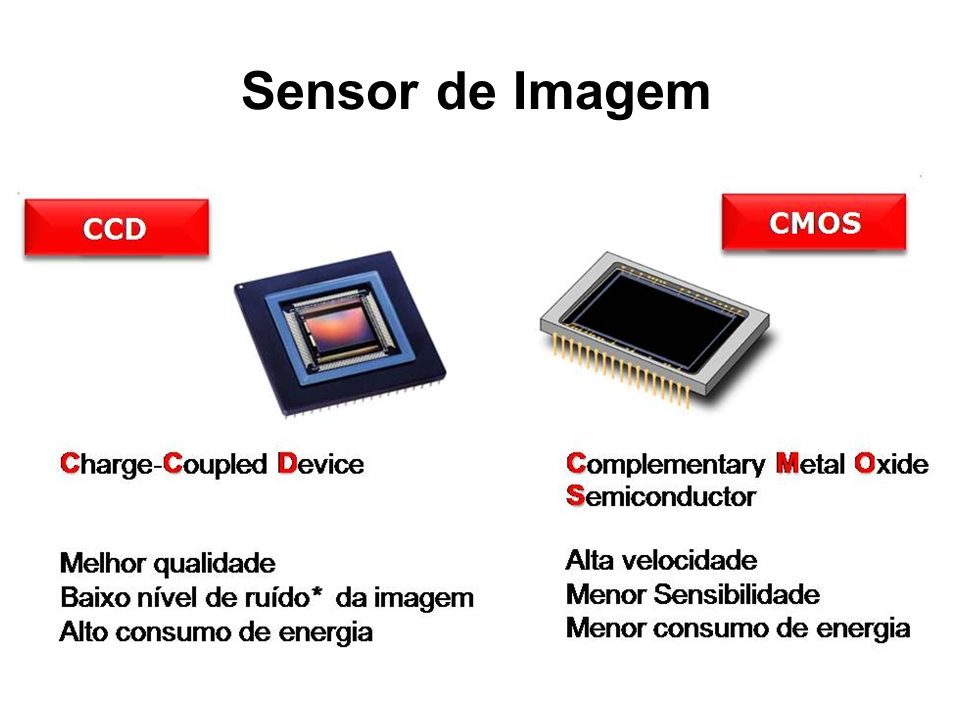 Sensor de Imagem