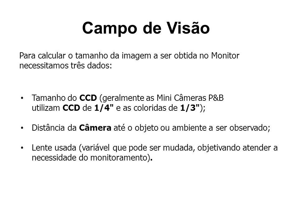 Campo de Visão Para calcular o tamanho da imagem a ser obtida no Monitor necessitamos três dados: Tamanho do CCD (geralmente as Mini Câmeras P&B utili