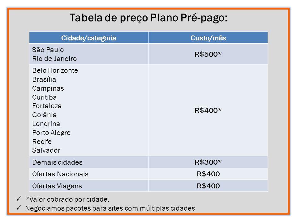SO 6 Tabela de preço Plano Pré-pago: Cidade/categoriaCusto/mês São Paulo Rio de Janeiro R$500* Belo Horizonte Brasília Campinas Curitiba Fortaleza Goi