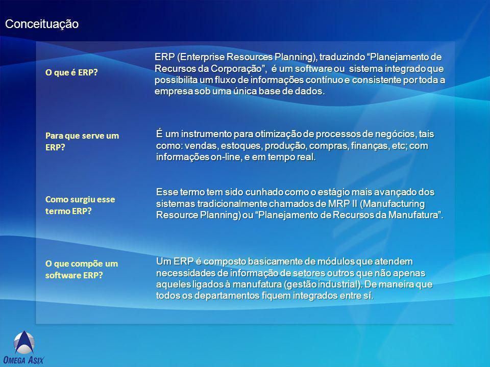 Conceituação O que é ERP.