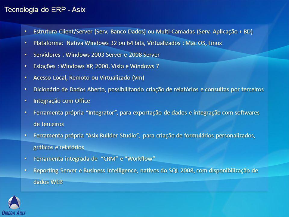 Tecnologia do ERP - Asix Estrutura Client/Server (Serv.