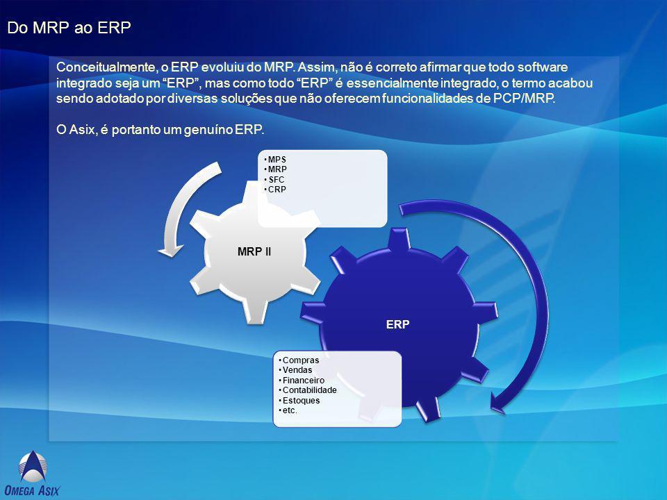 Do MRP ao ERP ERP Compras Vendas Financeiro Contabilidade Estoques etc.