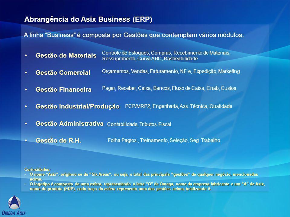 Curiosidades: -O nome Asix, originou-se de Six Areas, ou seja, o total das principais gestões de qualquer negócio, mencionadas acima.