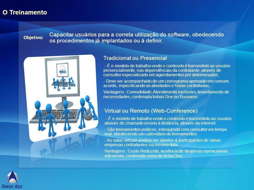O Treinamento Capacitar usuários para a correta utilização do software, obedecendo os procedimentos já implantados ou à definir.
