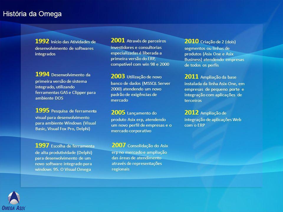 História da Omega 1992 Início das Atividades de desenvolvimento de softwares integrados 1994 Desenvolvimento da primeira versão de sistema integrado, utilizando ferramentas GAS e Clipper para ambiente DOS 1995 Pesquisa de ferramenta visual para desenvolvimento para ambiente Windows (Visual Basic, Visual Fox Pro, Delphi) 1997 Escolha de ferramenta de alta produtividade (Delphi) para desenvolvimento de um novo software integrado para windows 95.