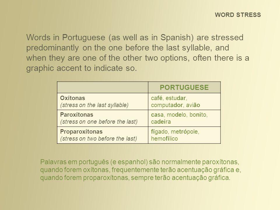 What about English? WORD STRESS E como será o inglês?