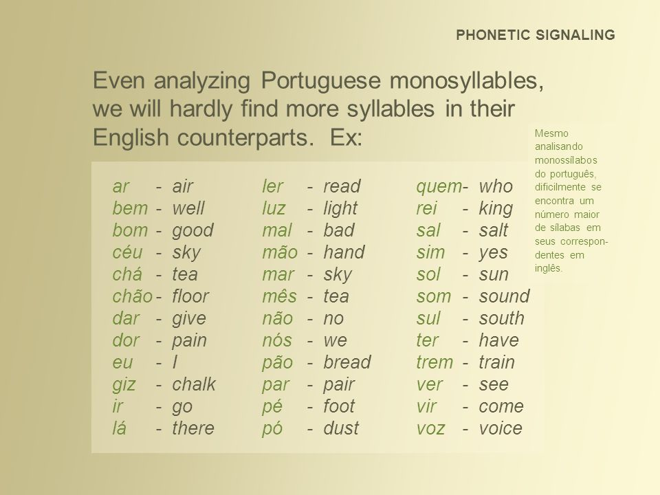 Even analyzing Portuguese monosyllables, we will hardly find more syllables in their English counterparts. Ex: ar- air bem- well bom- good céu- sky ch