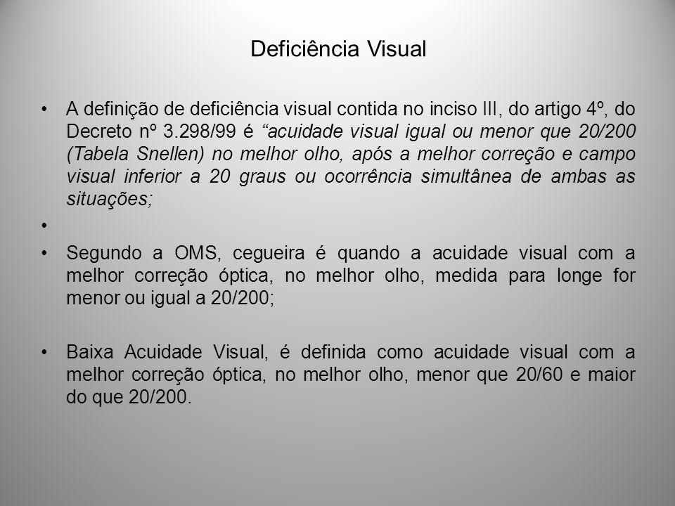 Deficiência Visual A definição de deficiência visual contida no inciso III, do artigo 4º, do Decreto nº 3.298/99 é acuidade visual igual ou menor que