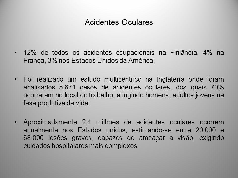 Acidentes Oculares 12% de todos os acidentes ocupacionais na Finlândia, 4% na França, 3% nos Estados Unidos da América; Foi realizado um estudo multic