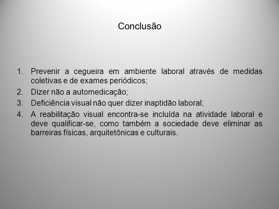 Conclusão 1.Prevenir a cegueira em ambiente laboral através de medidas coletivas e de exames periódicos; 2.Dizer não a automedicação; 3.Deficiência vi