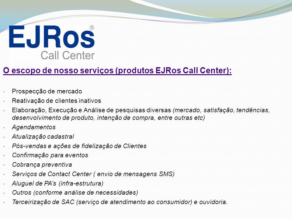 O escopo de nosso serviços (produtos EJRos Call Center): - Prospecção de mercado - Reativação de clientes inativos - Elaboração, Execução e Análise de