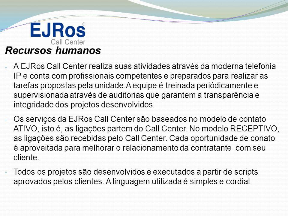 Recursos humanos - A EJRos Call Center realiza suas atividades através da moderna telefonia IP e conta com profissionais competentes e preparados para