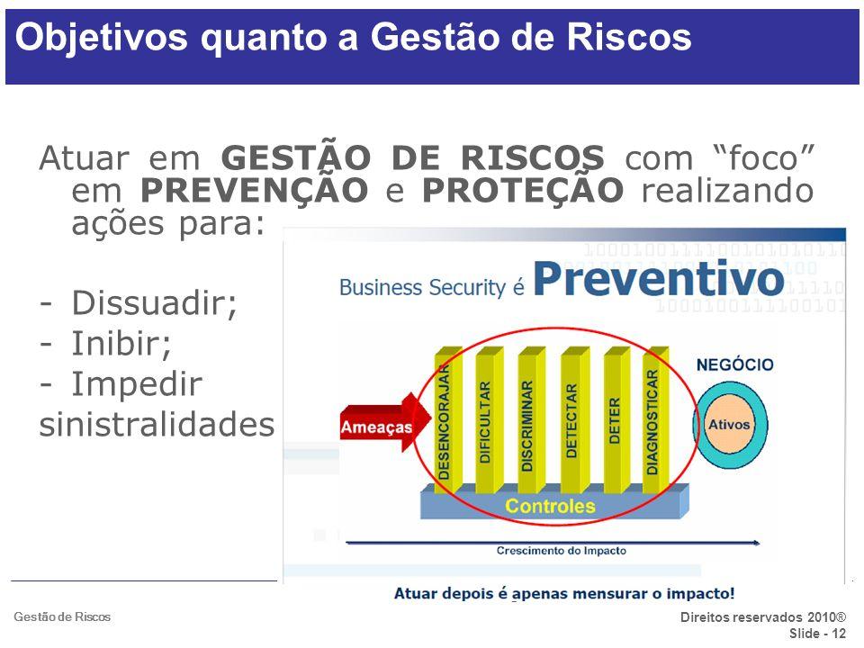 Desenvolvimento Círculo Estratégico Direitos reservados 2010® Slide - 12 Gestão de Riscos Objetivos quanto a Gestão de Riscos Atuar em GESTÃO DE RISCO
