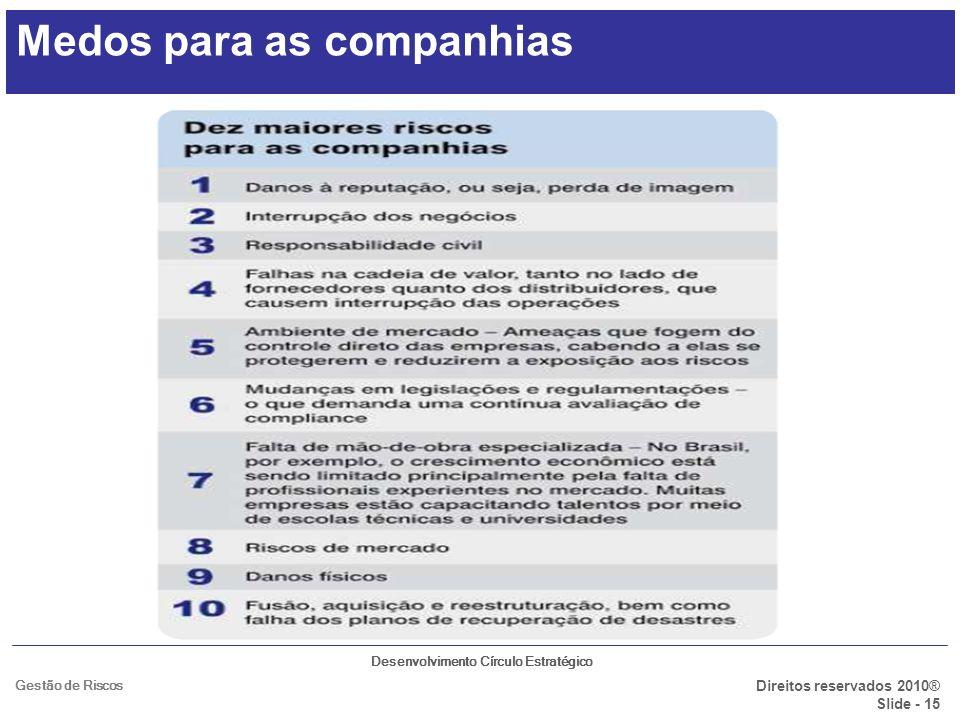 Desenvolvimento Círculo Estratégico Direitos reservados 2010® Slide - 15 Gestão de Riscos Medos para as companhias
