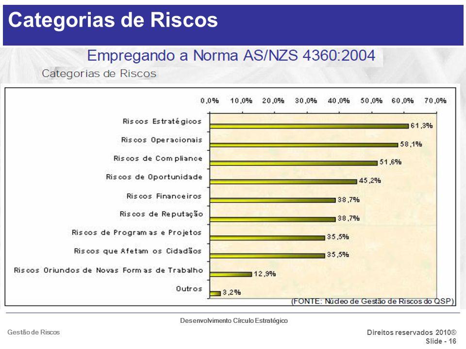 Desenvolvimento Círculo Estratégico Direitos reservados 2010® Slide - 16 Gestão de Riscos Categorias de Riscos