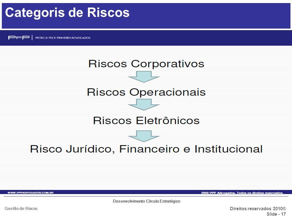 Desenvolvimento Círculo Estratégico Direitos reservados 2010® Slide - 17 Gestão de Riscos Categoris de Riscos