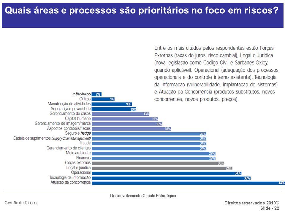 Desenvolvimento Círculo Estratégico Direitos reservados 2010® Slide - 22 Gestão de Riscos Quais áreas e processos são prioritários no foco em riscos?
