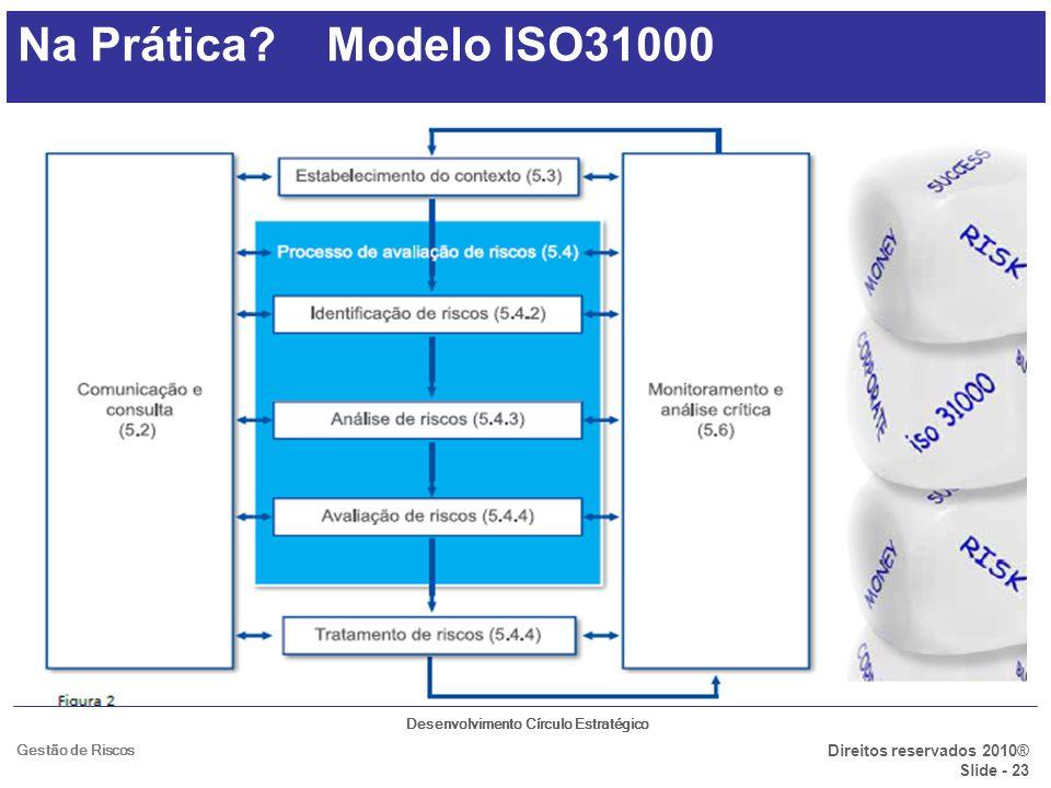Desenvolvimento Círculo Estratégico Direitos reservados 2010® Slide - 23 Gestão de Riscos Na Prática? Modelo ISO31000