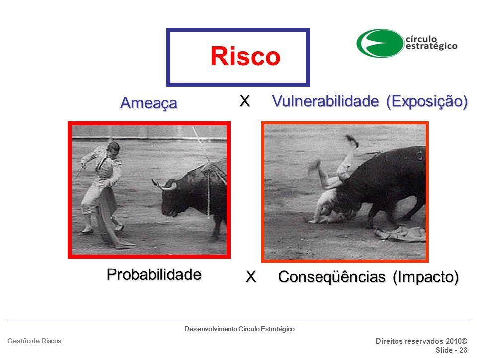 Desenvolvimento Círculo Estratégico Direitos reservados 2010® Slide - 26 Gestão de RiscosAmeaça Probabilidade Probabilidade X Conseqüências (Impacto)