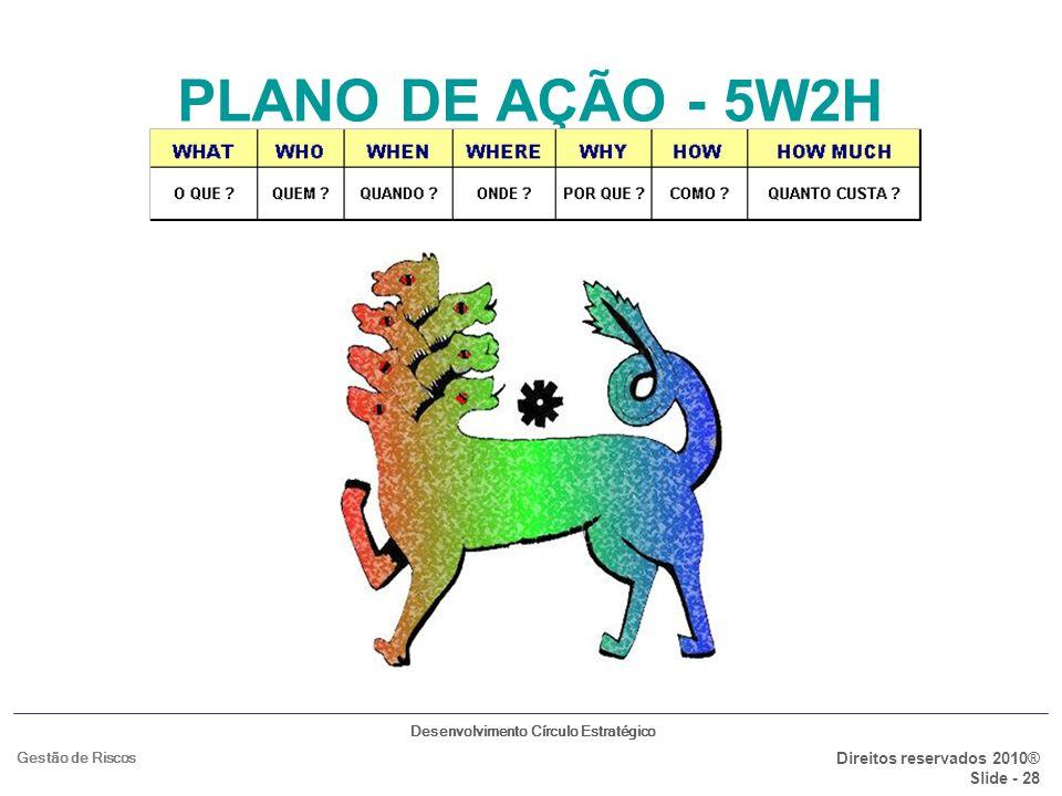 Desenvolvimento Círculo Estratégico Direitos reservados 2010® Slide - 28 Gestão de Riscos PLANO DE AÇÃO - 5W2H