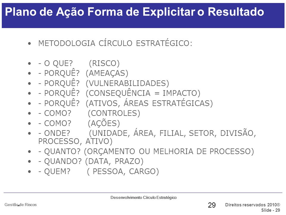 Desenvolvimento Círculo Estratégico Direitos reservados 2010® Slide - 29 Gestão de Riscos Plano de Ação Forma de Explicitar o Resultado METODOLOGIA CÍ