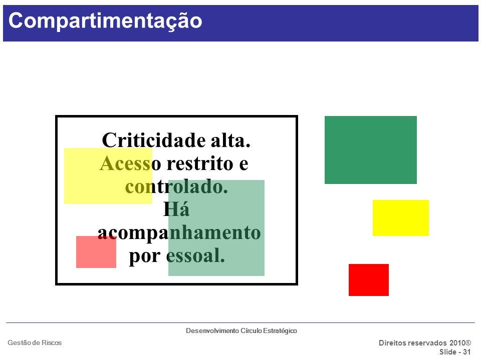 Desenvolvimento Círculo Estratégico Direitos reservados 2010® Slide - 31 Gestão de Riscos Compartimentação Criticidade alta. Acesso restrito e control