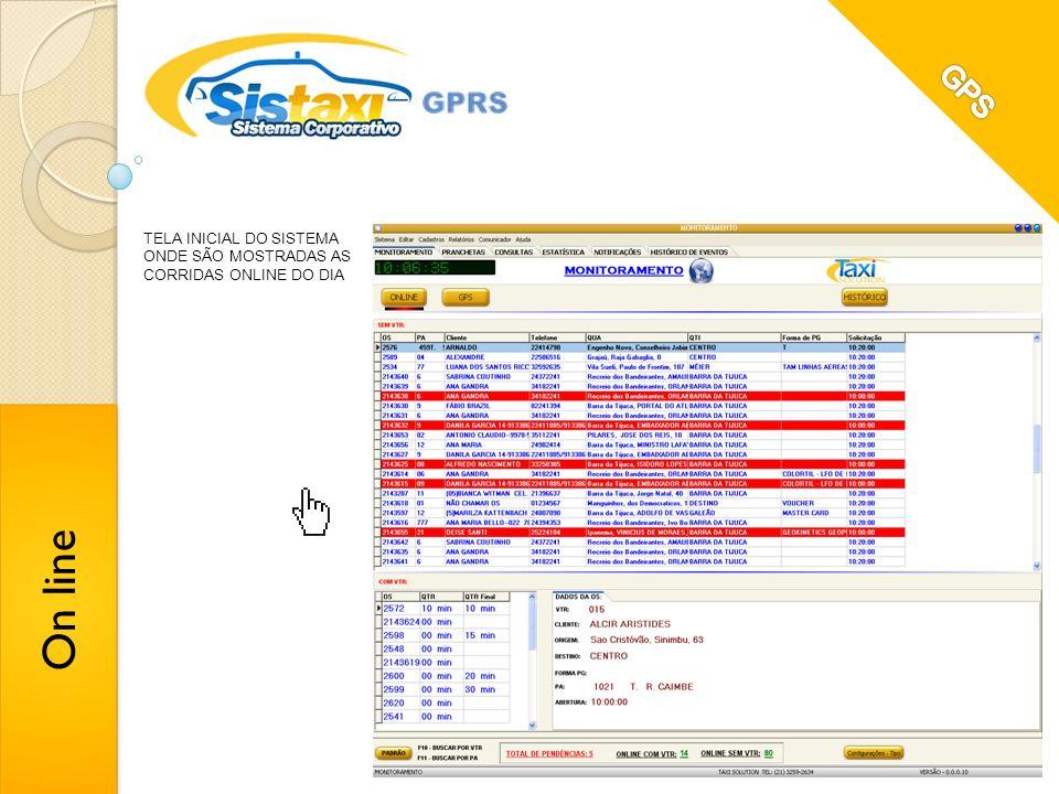 QTI DEMONSTRATIVO DE CORRIDAS POR QTI. Lista corridas por QTI selecionado. Aba QTI Lista todos