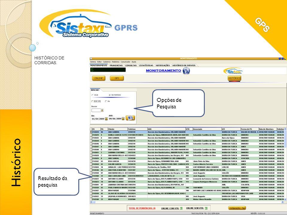 Notificações Notifica a VTR sobre a situação do cliente no momento.